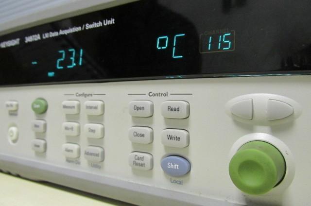 Calibração de instrumentos de medição sp
