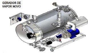 Teste hidrostático autoclave